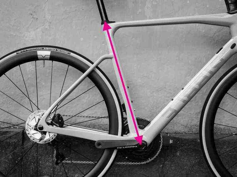 Comment trouver la taille d'un cadre de vélo ?